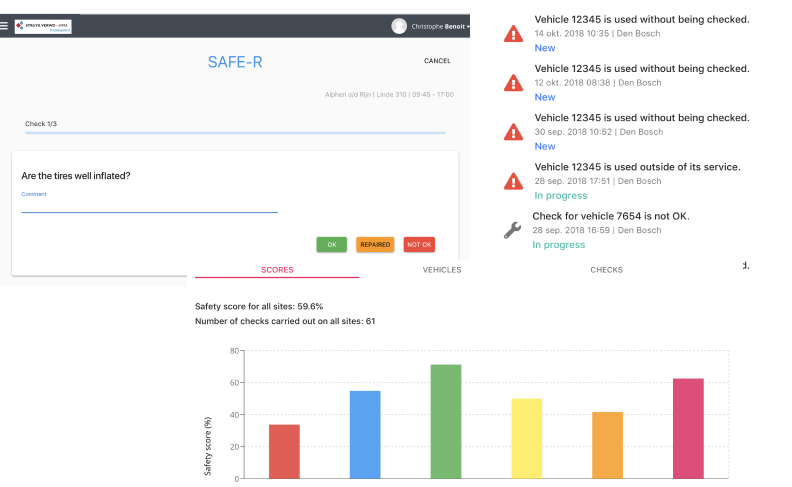 Safe-R check question, dashboard and analytics
